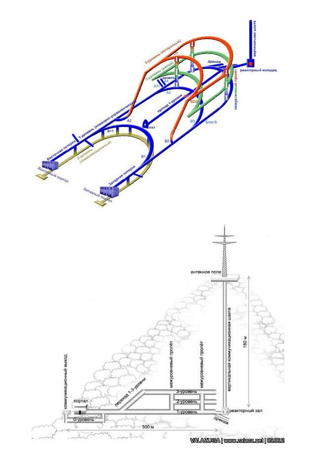 undergroundbunkeralsou001-7