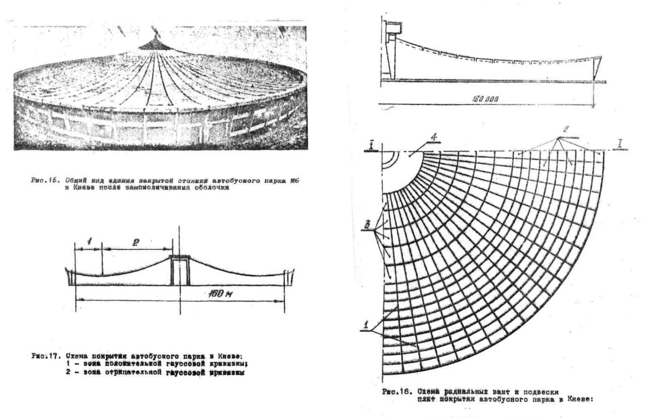 Technical sketches from a 1979 document. Autobus Park №7: the abandoned bus depot in Kyiv, Ukraine.
